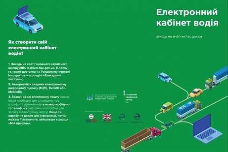 Фото Электронный кабинет водителя в Украине