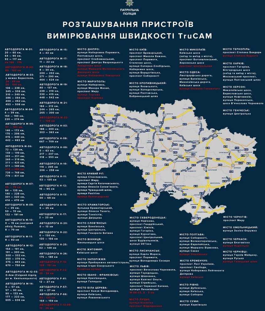 Фото Где находятся камеры фиксации скорости - карта Украины